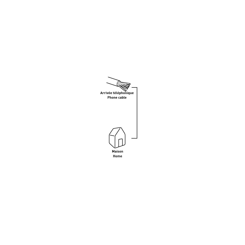 filtre adsl maitre ref 723783 la connectique. Black Bedroom Furniture Sets. Home Design Ideas