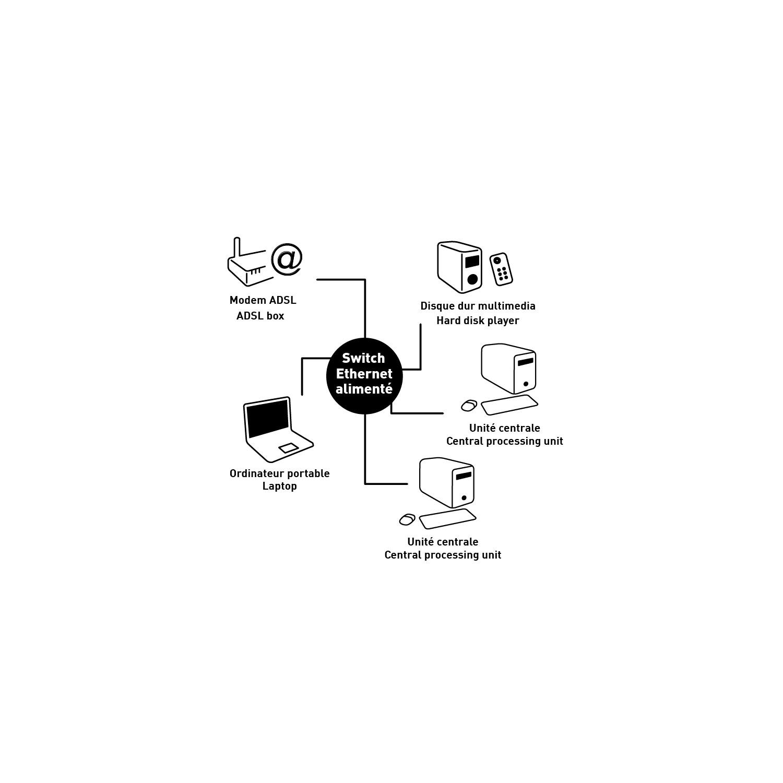 switch r u00e9seau - fast ethernet - 5 ports   100 mbps