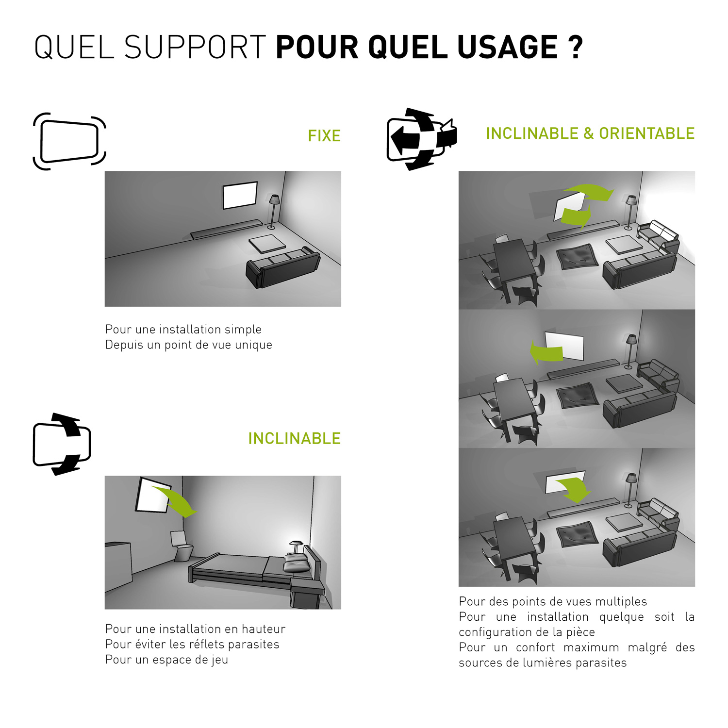 Support tv mural orientable inclinable et fixe support - Tv au mur comment cacher les fils ...