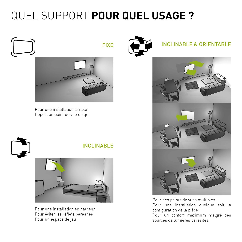 Support tv mural orientable cran plat fixation murale tv et bras articul tv suppor t l - Hauteur tv au mur ...
